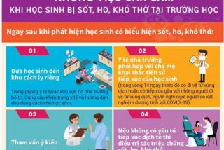 Những việc cần làm khi học sinh bị sốt, ho, khó thở tại trường học